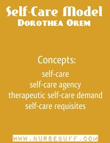 orem and henderson theory of nursing Dorothea orem's self care deficit theory encompasses all aspect relating to the patient's health, nursing and all the factors that affect which.