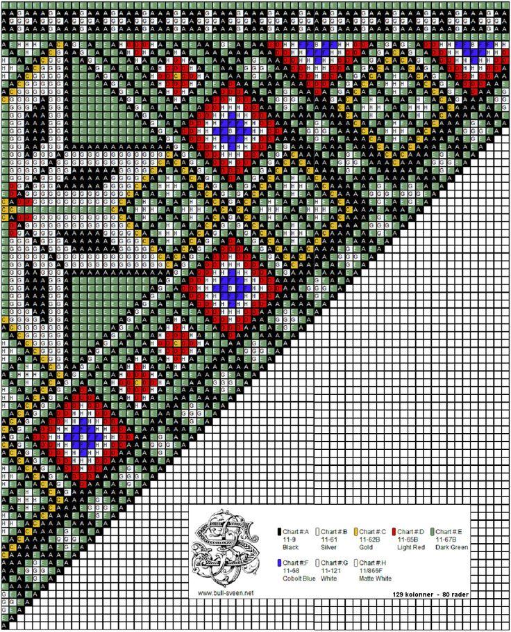 Bunad, Smykker, vev & rosemaling. Mønster m.m