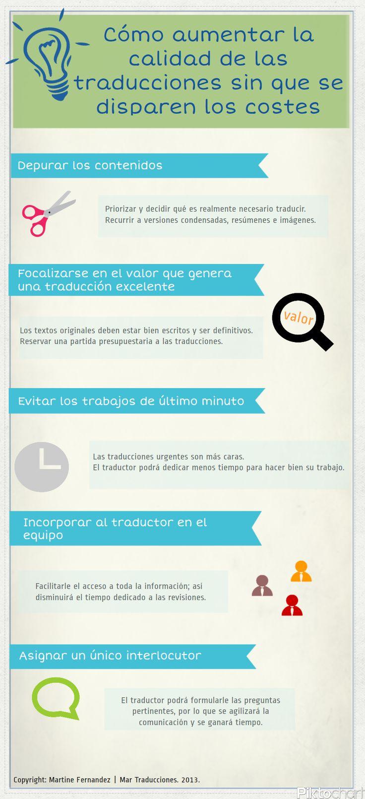 Ways to Prepare for Our Translation  Interpretation and Localizati    Twenty Theses on Politics  Latin America in Translation   Enrique Dussel   George Ciccariello Maher                 Amazon com  Books