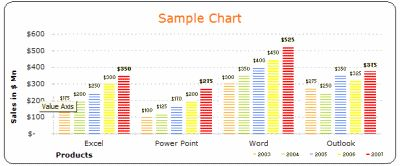 MS EXCEL 2003 (2000) free designer quality chart templates