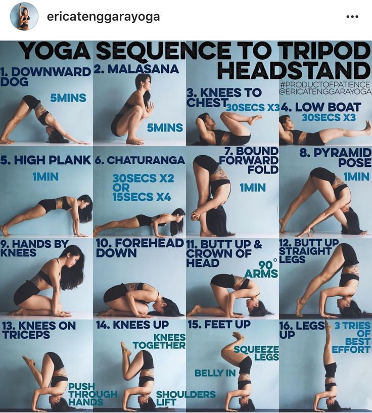 Yoga sequence to tripod headstand