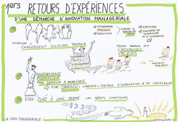 Premiers retours d'expérience d'une démarche d'innovation managériale #mooc #innomanageriale