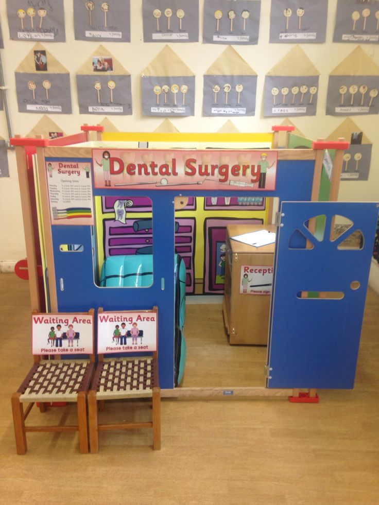 Dentist | Dramatic Play Center | Pinterest | Dramatic play |Preschool Dramatic Play Dentist