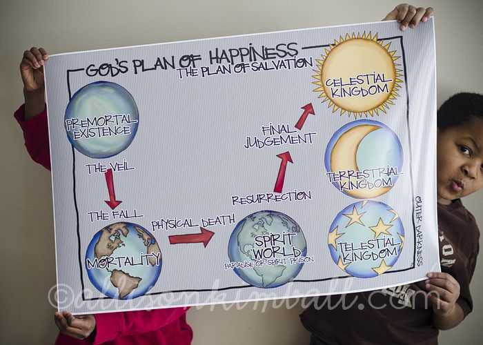 printable in both english and spanish. Great idea. The Plan of Salvation