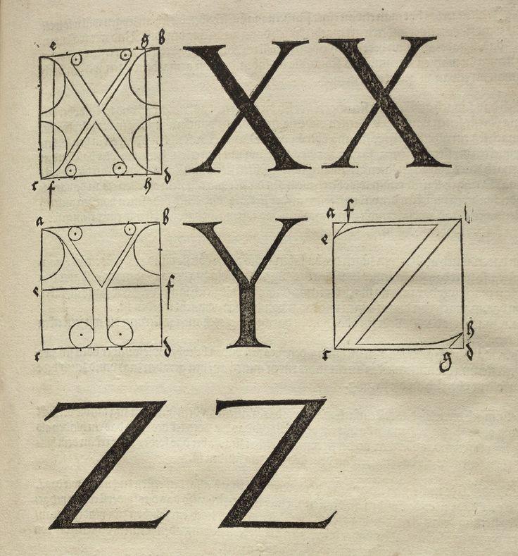 Albrecht Dürer - Underweysung der Messung. XYZ
