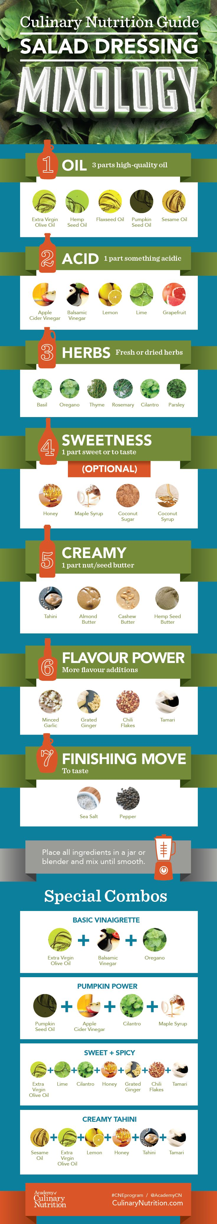 Recipes for healthy homemade salad dressings