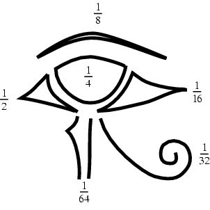 Eye of Horus.  Each part is a precise measurement of the whole.