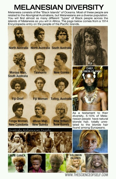 Melanin diversity