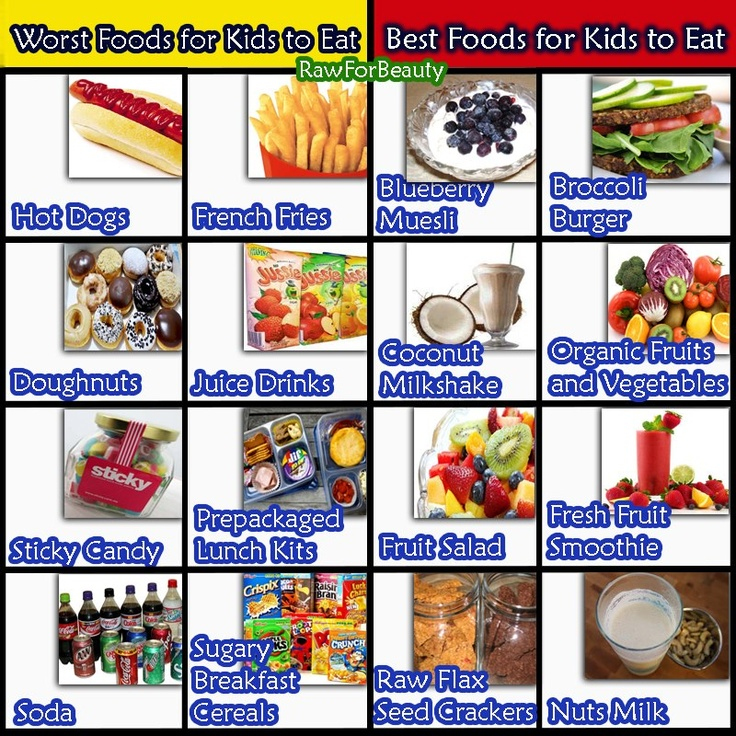 worst foods for kids to eat VS best foods for kids to eat ...