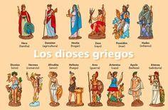 Los dioses de la mitologia griega