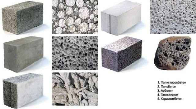 бетоны состав виды