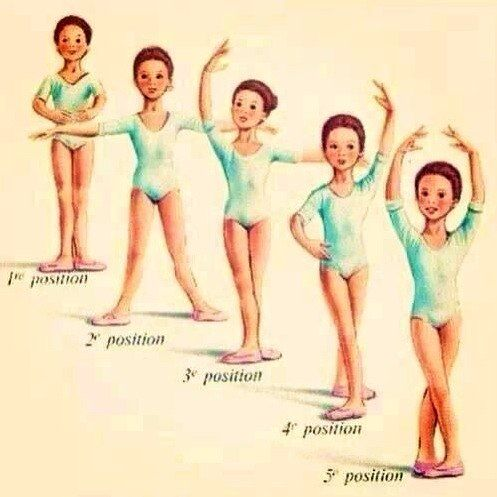 Гимнастика|Балет|Йога|Растяжка