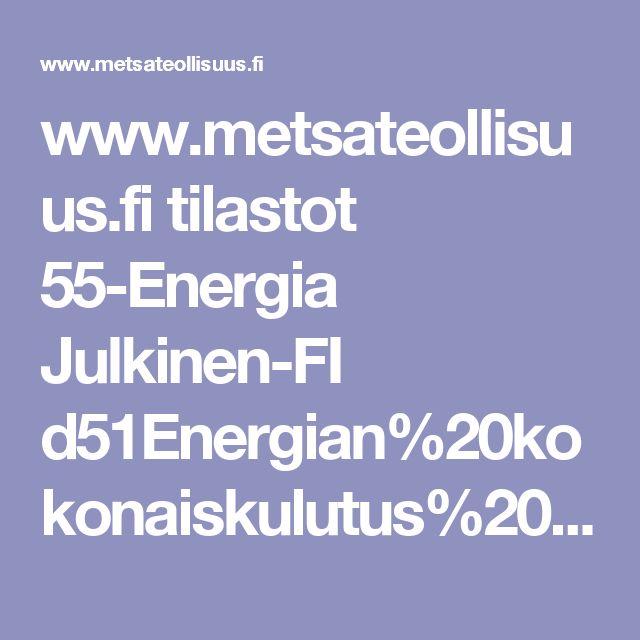 www.metsateollisuus.fi tilastot 55-Energia Julkinen-FI d51Energian%20kokonaiskulutus%20ja%20puu_002.pptx