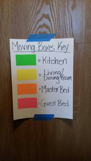 Great idea when your moving and need direction for the people who are helping.