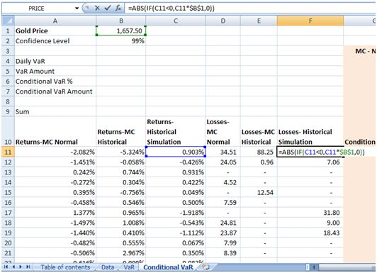 A step by step approach to building Excel spreadsheets that shows - monte carlo simulation template