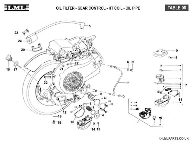 (08) OIL FILTER-GEAR CONTROL-HT COIL-OIL PIPE - Tasso LML Scooter Spare Parts
