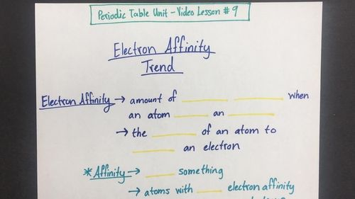 Electron Affinity Trend Periodic Table Unit - Video Lesson #9 Need a sub plan? Tired of repeating yourself for the 1,000th time? Are many of your students working at different paces? Need a remediation plan? TRY USING A VIDEO LESSON! :) Lesson #9 - Electron Affinity Trend (29:05 min) • Define Electron Affinity & Affinity • Graphing Electron Affinity values vs.