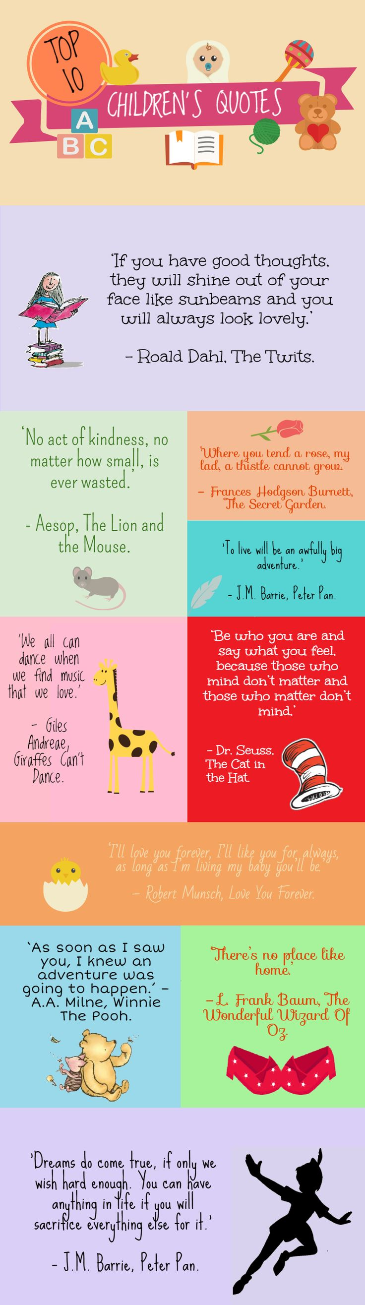 Top 10 Quotes from Classic Children's Books  http://www.iconwallstickers.co.uk/blog/childrens-wallstickers/