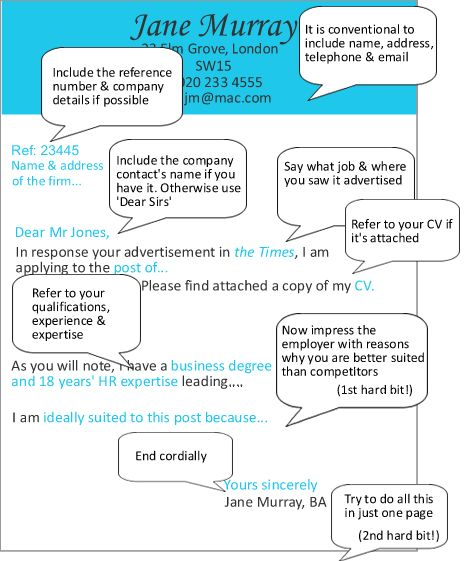 Tips For A Cover Letter: CV Succeed Tutorials: Cover Letter Format Tips And Advice