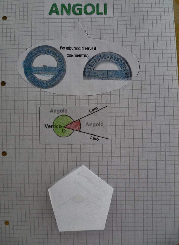Lapbook degli angoli | in classe QUARTA