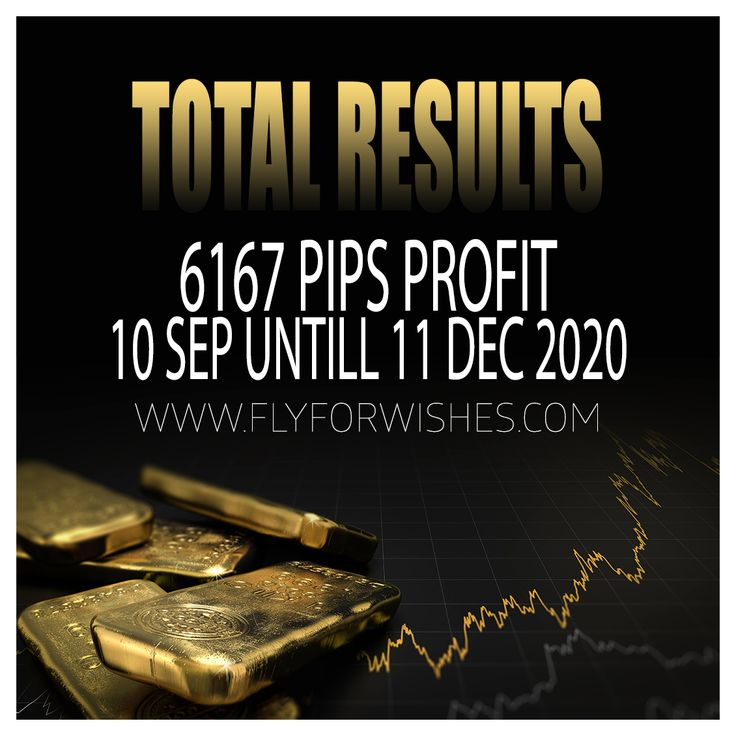 Dear Friend Do you know if you were trading with our SAFE signals from 10 Sep untill 11 Dec 2020, your profit was 6167 $ ? Just with 0.1 lot Just in 12 weeks we can give you about 2000 pips profit every month. It means 2000 $ profit with 0.1 lot in one month and 20,000$ just with 1 lot size #Flyforwishes #forex #forextrader #forextrading #forexsignals #forexlife #forexmarket #forexsignal #forextrade #forexprofit #arsalanarami #bitcoin #stock #market #blockchain #cryptocurrency #fx #binary