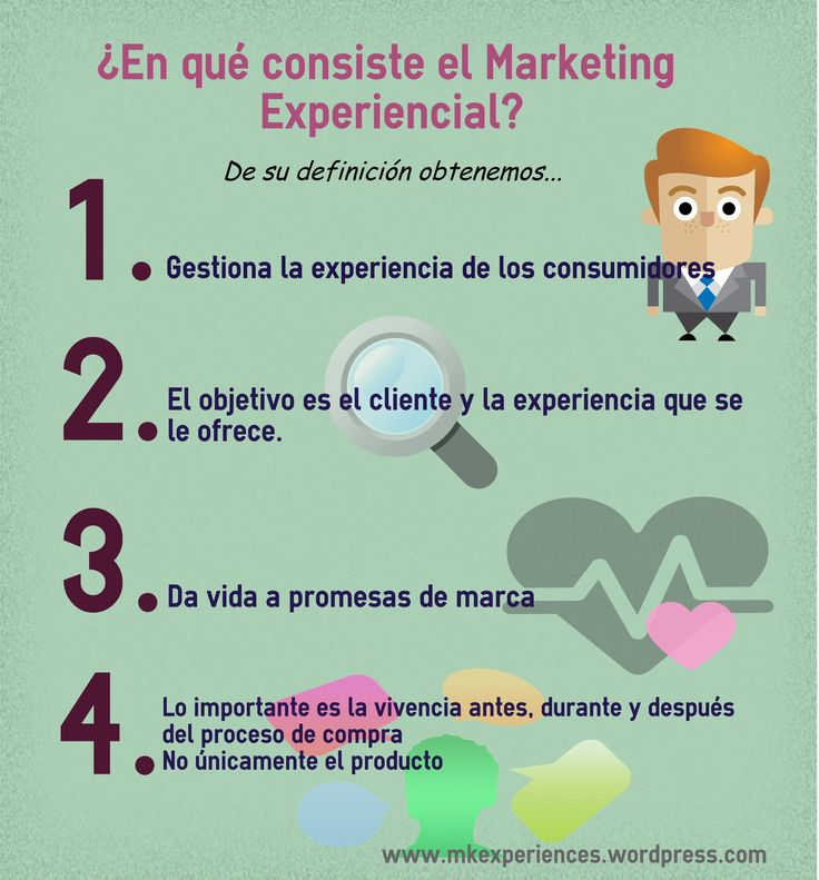 "AdveiSchool Spain on Twitter: ""En que consiste el Marketing Experiencial? https://t.co/zU8rD4n6lO"""