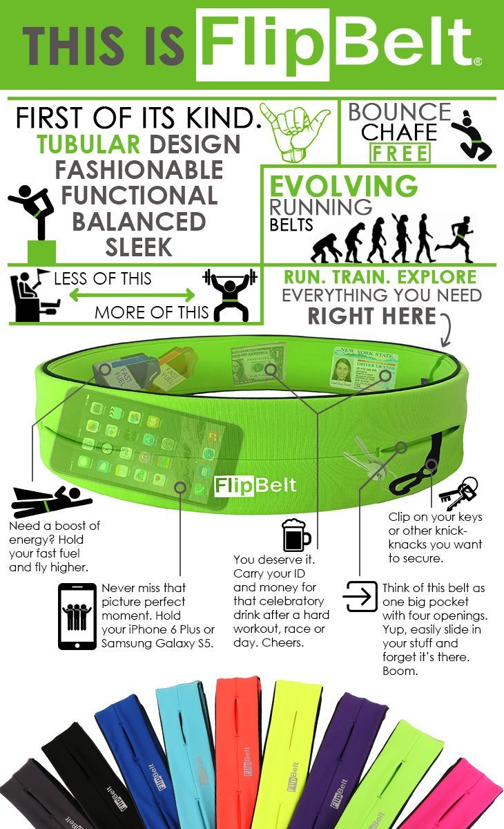 Buy FlipBelt today with free shipping! Go hands free for any activity! Fits Credit Card, Keys, Gels, Medical, Mace, Lip Balm, Powerbar, iPod, Phones, etc... Fits all phones including the iPhone 6 Plus! No Bounce!  Machine wash!  Move your phone to any location on your waist for different activities and exercises. Use 10% off code: PIN10 until 12/31/2015.  Click the image to shop now.: