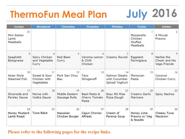 Thermomix Meal Plan - July - ThermoFun | Thermomix Recipes & Tips