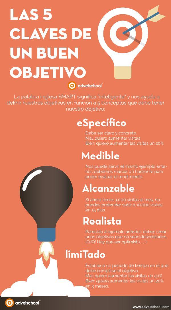 Hola: Una infografía con 5 claves para un buen objetivo. Vía Un saludo