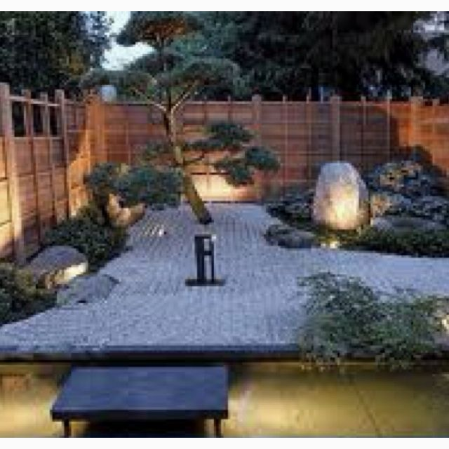 Possible Japanese Garden On The Side Of House