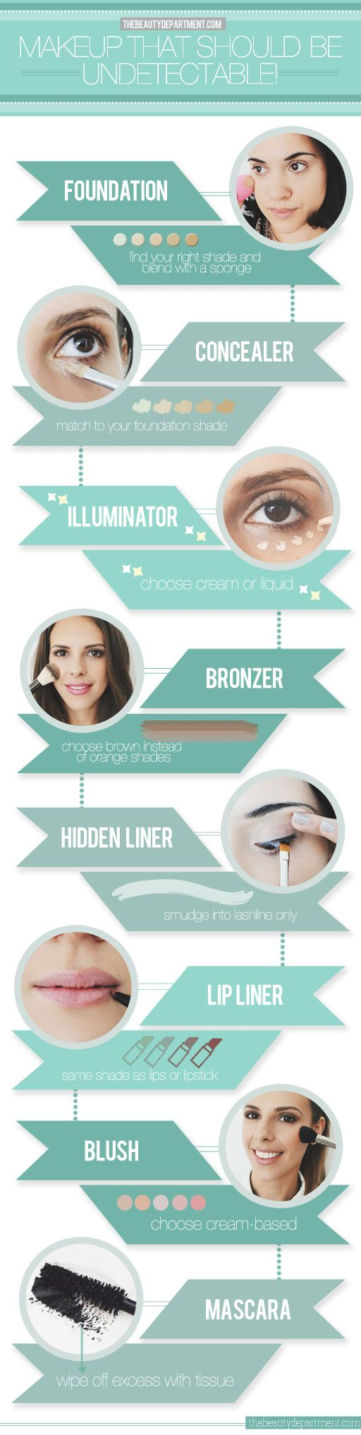 Handy Infographic to remind us when makeup should be seen or not seen! Click through for lots more!