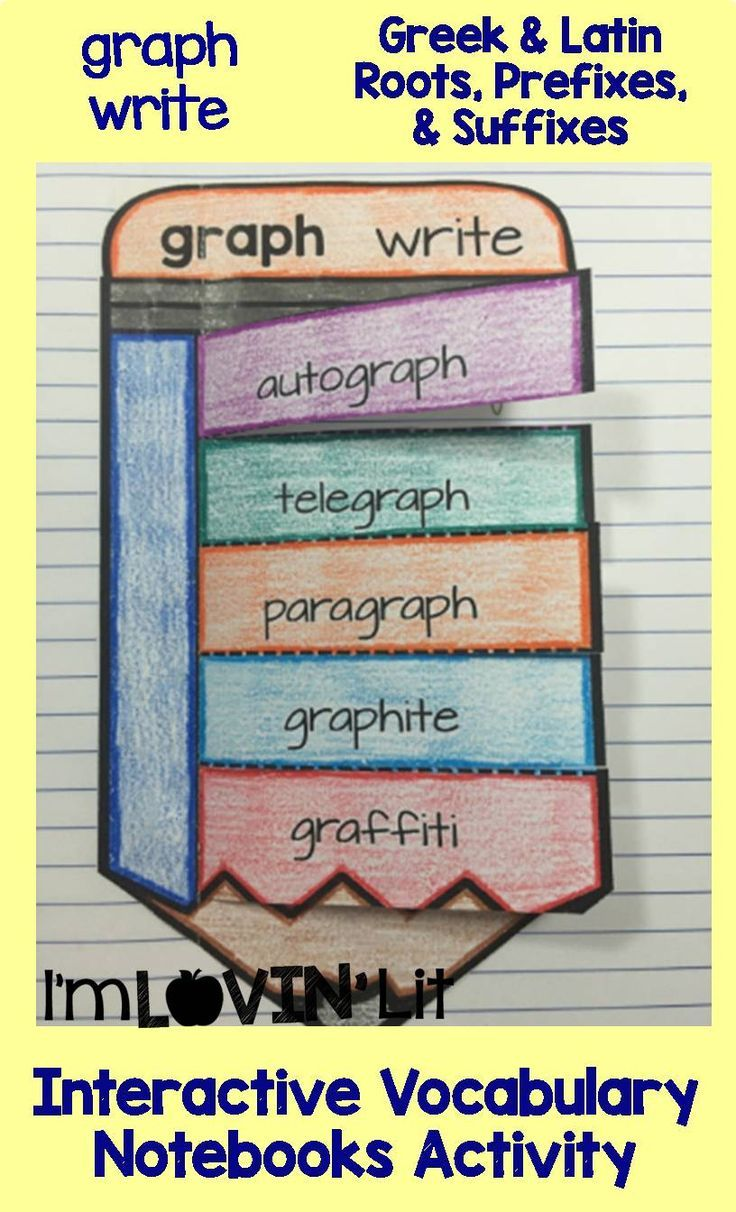 Graph - Write; Greek and Latin Roots, Prefixes and Suffixes Foldables; Greek and Latin Roots Interactive Notebook Activity by Lovin' Lit