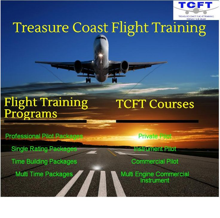 It is the infographic from TCFT. Treasure Coast Flight Training is leading pilot training school which gives professional flight training and their cost of flying lessons are very genuine.