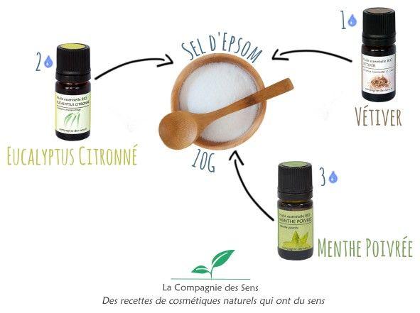 Un sel de bain à réaliser à la maison pour des pieds en pleine santé avce 4 ingrédients :   - 3 gouttes d'huile essentielle de Menthe poivrée   - 2 gouttes d'huile essentielle d'Eucalyptus Citronné   - 1 goutte d'huile essentielle de Vétiver   - 10 g de sel d'Epsom