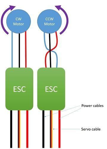 E Ee F E F F E F on Quadcopter Circuit Diagram