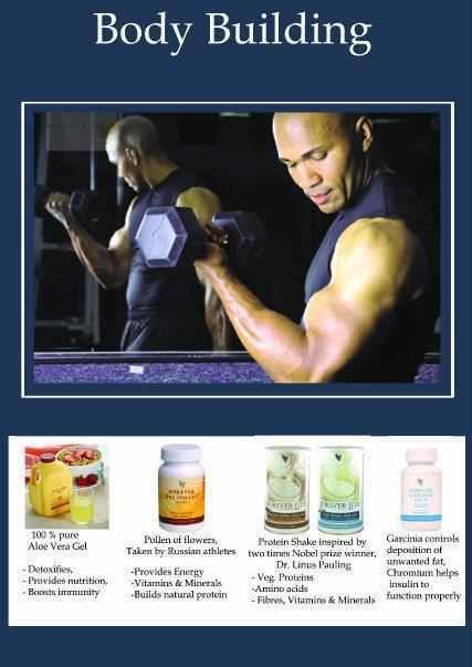 Body Building https://www.foreverliving.com/retail/entry/Shop.do?store=BEL&language=nl&distribID=310002029267
