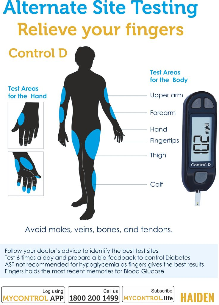 """Buy <a href=""""https://mycontrol.life/"""">Blood Glucose Monitor India</a> online at mycontrol.life in Wide range. We have also Control D blood glucose monitoring devices, blood sugar testing machine, and test stripe at best price. Control D   My Control Life   Blood Glucose Diabetes Management https://mycontrol.life/"""