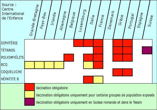 Contre la vaccination obligatoire en France, pour la liberté de Choix et l'information éclairée - Page 2