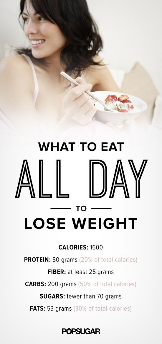 how to eat whatever you want and lose weight