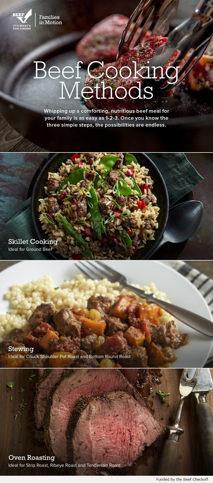 Click here to learn more about your favorite beef cooking methods. Enjoy!