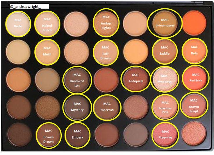 25+ best ideas about Mac eyeshadow dupes on Pinterest | Mac ...