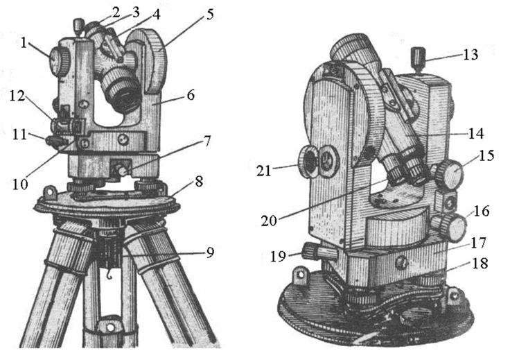 Геодезический прибор - теодолит 2Т30.