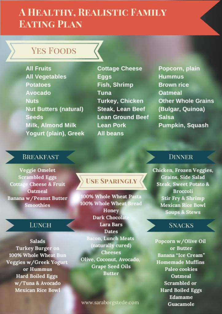Pin for reference! A Healthy, Realistic Family Eating Plan. A clean eating plan for the whole family that is do-able and won't take a personal chef. Includes free printable.