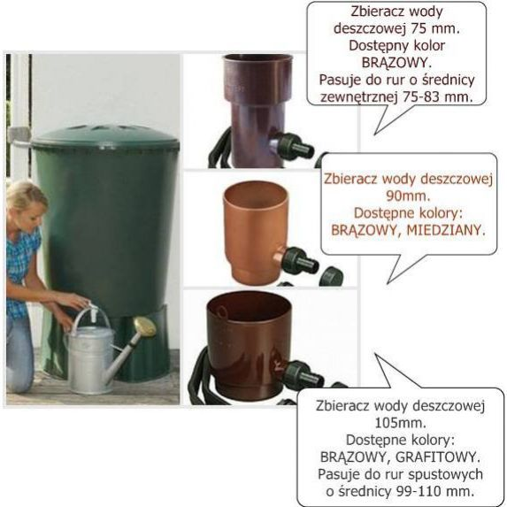 Zbiornik na deszczówkę 210l niemiecki + zbieracz wody deszczowej - Marley - Dom i Ogród Zbiorniki na deszczówkę