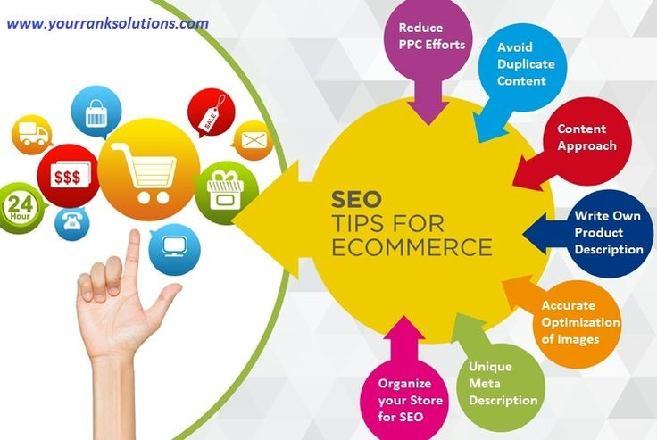 Ecommerce SEO is the use of various strategy to improve your search rankings for your website and product pages. http://bit.ly/1s3ZH7f