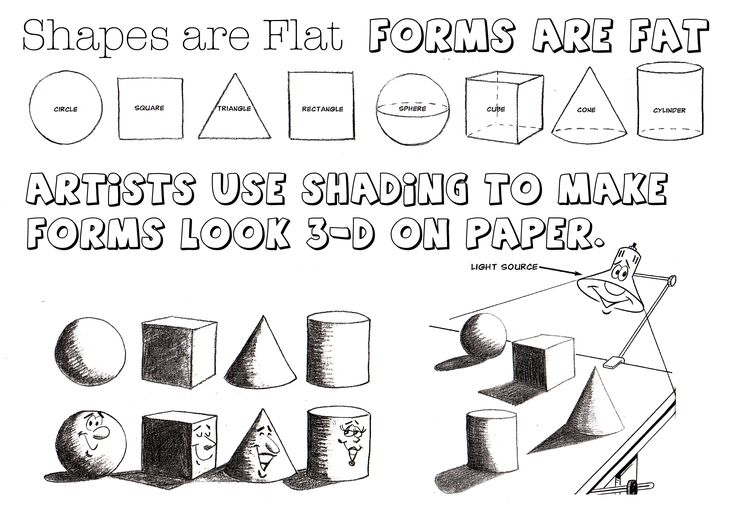 I go to FedEx Kinko's to make my own classroom posters.  This one is how I explain the difference between shapes and forms.  Shapes are flat, forms are fat.  See more of my art lessons at http://www.johnpost.us/