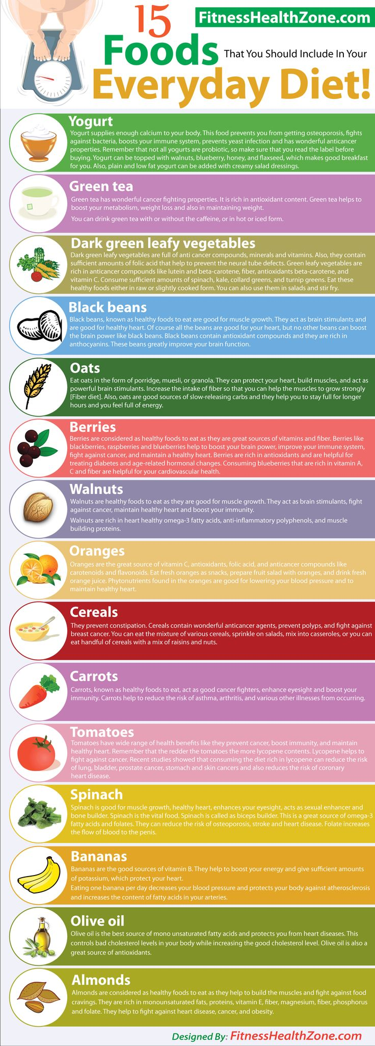 15 Foods That You Should Include In Your Everyday Diet! | See more about fitness diet, foods and diets.