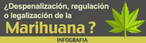 ¿Despenalización, regulación o legalización de