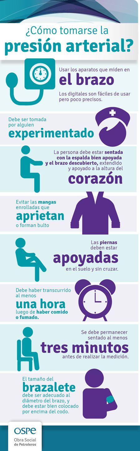 Cómo tomarse la tensión arterial #Prevencion #Infografia