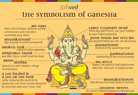 156 Best Ganesh Vinayak Ganpati Images On Pinterest Hinduism Lord